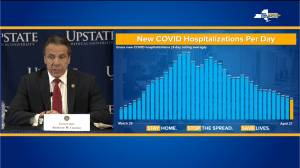 Coronavirus outbreak: Cuomo says daily death toll due to COVID-19 down 'a tick'