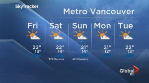 B.C. evening weather forecast: July 9