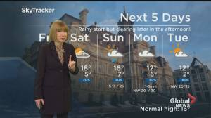 Global News Morning weather forecast: May 1, 2020