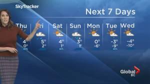 B.C. evening weather forecast: Jan 8,