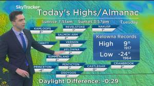 Kelowna Weather Forecast: December 17