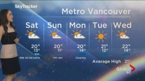 B.C. evening weather forecast: August 28