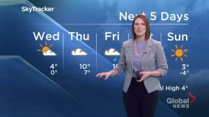 Mixed precipitation expected to usher in the first day of spring