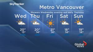B.C. evening weather forecast: July 7