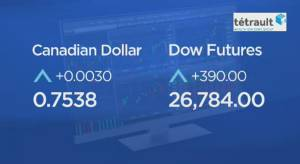 Market and Business Report Nov. 2 2020 (02:50)
