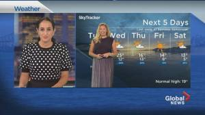 Global News Morning weather forecast: September 15, 2020