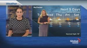 Global News Morning weather forecast: September 15, 2020