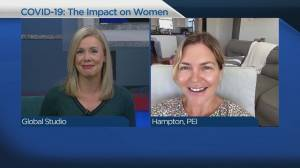 The Impact of COVID-19 on Female Professionals (06:07)