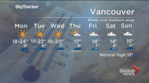 B.C. evening weather forecast: April 18 (02:24)