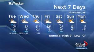 Edmonton weather forecast: Oct. 21