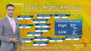 Kelowna Weather Forecast: September 17