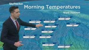 Kelowna Weather Forecast: Oct 8