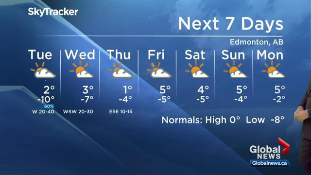Global Edmonton weather forecast: Nov. 11