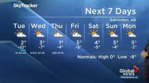Global Edmonton weather forecast: Nov. 11