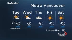 B.C. evening weather forecast:  July 5 (01:38)