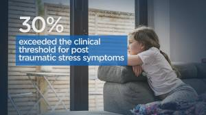 New study raises red flags about impact of pandemic on children's mental health (02:02)