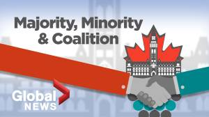 What is the difference between majority, minority and a coalition government?