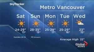 B.C. evening weather forecast: Aug. 14