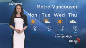 B.C. evening weather forecast: March 27 (01:41)