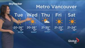 B.C. evening weather forecast: Sept. 28