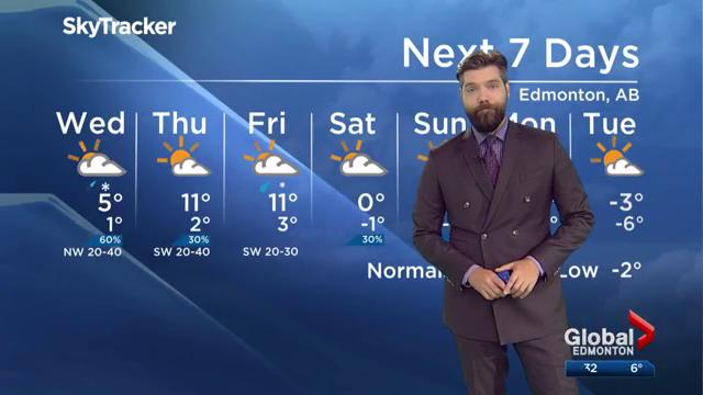 Edmonton weather forecast: Oct. 22