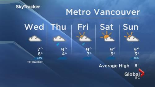 B.C. evening weather forecast: Nov. 24 | Watch News Videos Online