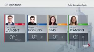 Manitoba Election: Ridings to watch