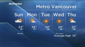 B.C. evening weather forecast:  AUG 1