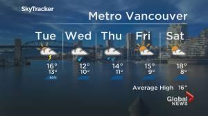 B.C. evening weather forecast: Sept. 27 (02:09)