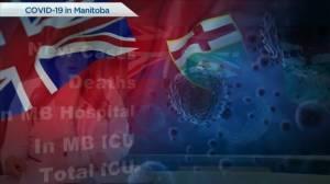 Manitoba COVID-19 numbers: June 21 (00:29)