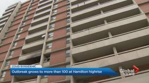 Over 150 cases linked to COVID-19 outbreaks at 3 Hamilton apartments (02:26)