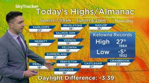 Kelowna Weather Forecast: October 8 (03:27)