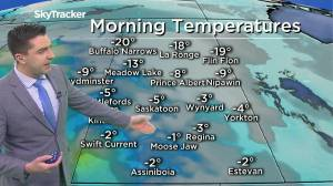 Spring-like conditions: March 1 Saskatchewan weather outlook (02:23)