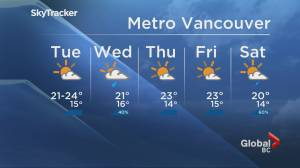 B.C. evening weather forecast: June 22