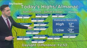 Kelowna Weather Forecast: January 27