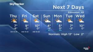 Edmonton early morning weather forecast: Wednesday, October 9, 2019