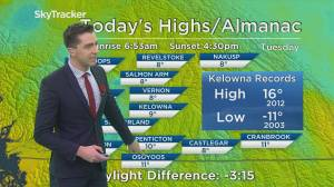 Kelowna Weather Forecast: November 5