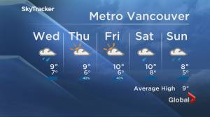 B.C. evening weather forecast: Nov. 17 (01:57)