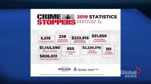 Edmonton Crime Stoppers fundraising goals hurt by COVID-19 pandemic (05:18)