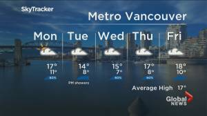 B.C. evening weather forecast: May 16 (02:31)