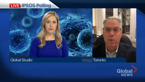 Most Canadians agree with second COVID-19 closure: Ipsos poll | Watch News Videos Online