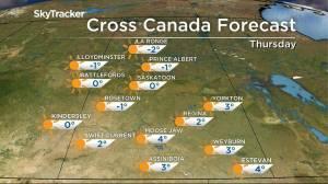 Sunshine and warmth: Dec. 2 Saskatchewan weather outlook (02:14)