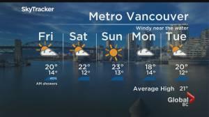 B.C. evening weather forecast: Aug 26, (01:44)