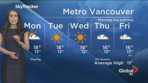 B.C. evening weather forecast: October 4 (03:00)