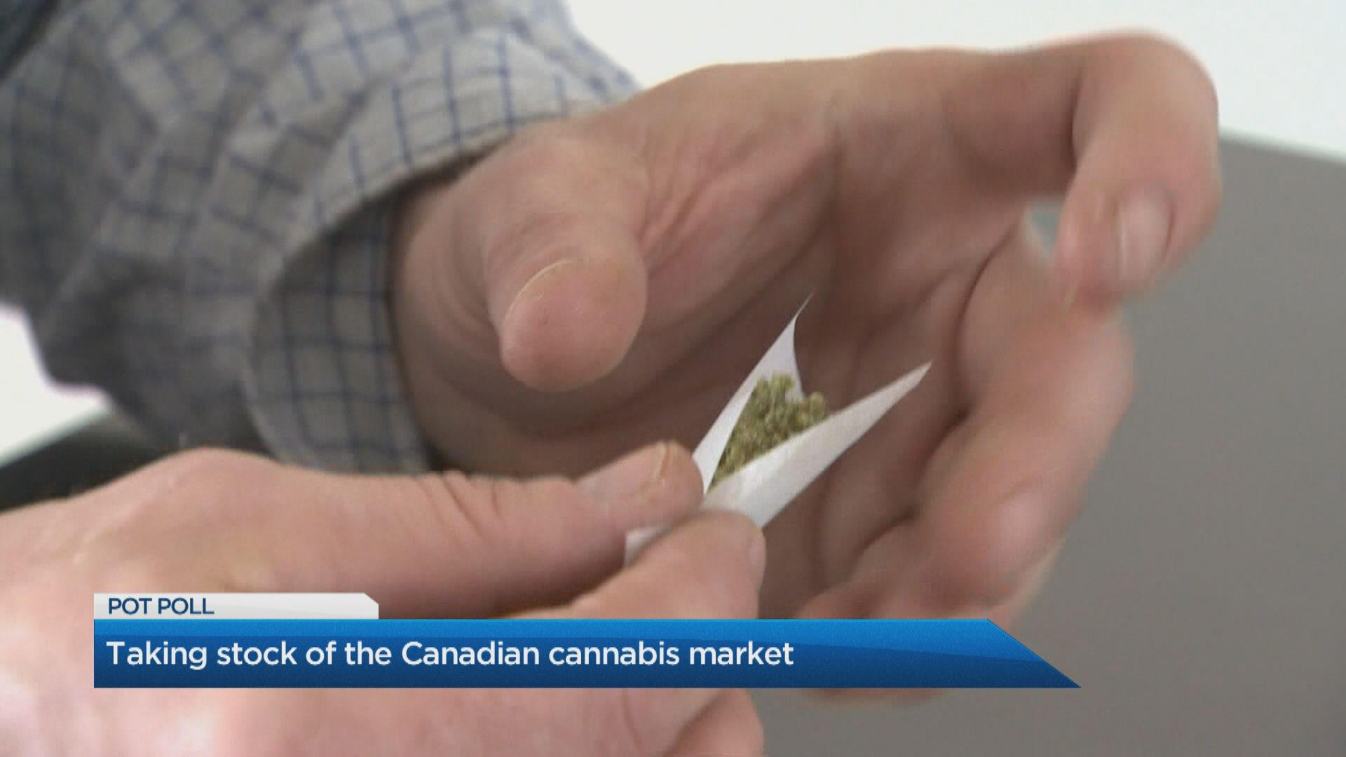 Taking stock of the Canadian cannabis market