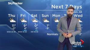 Global Edmonton weather forecast: Oct. 23