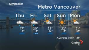B.C. evening weather forecast: August 25, (01:59)