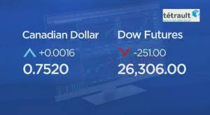Market and Business Report Oct. 30 2020 (02:48)