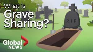 What is grave sharing?