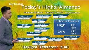 Kelowna Weather Forecast: September 15 (03:01)